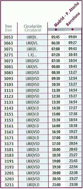 Horarios Ave Madrid Barcelona